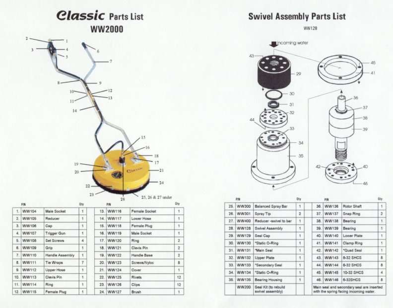wiring diagram powerstroke 1700 psi washer northstar